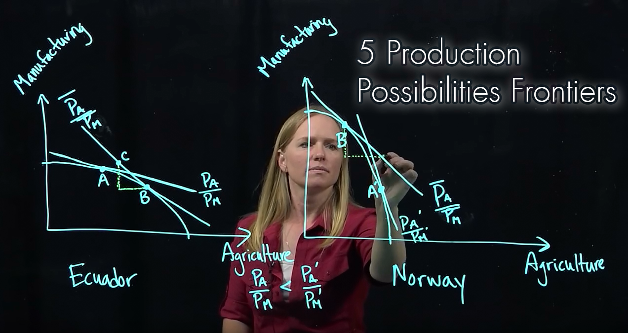5 Production Possibilities Frontier
